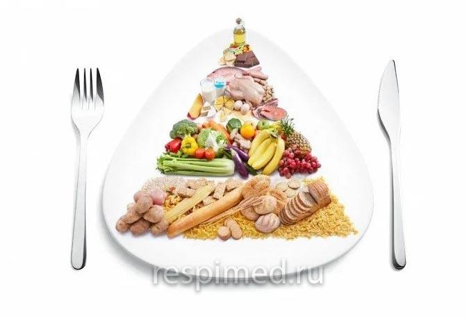 Почему важна диета
