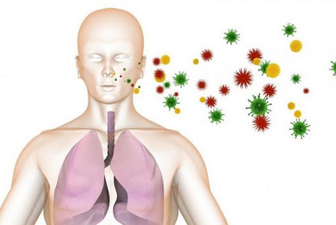 Туберкулезная интоксикация - диагностика